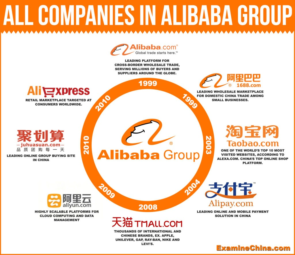 "alibaba s juhuasuan overseas platform for consumers Revealing company's strategy and long-term intentions, brian wong, alibaba vice president and executive director of agla, said, ""our new agla program will help us build a strong foundation for our future international footprint."