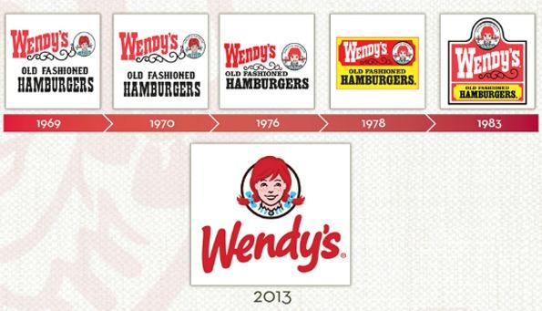 Wendys-Logo-Timeline