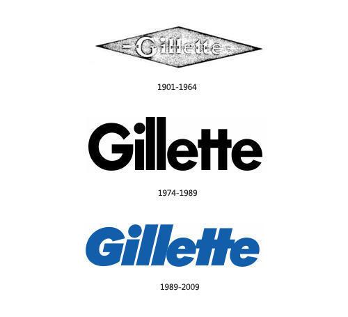 gillette-logo-evolution